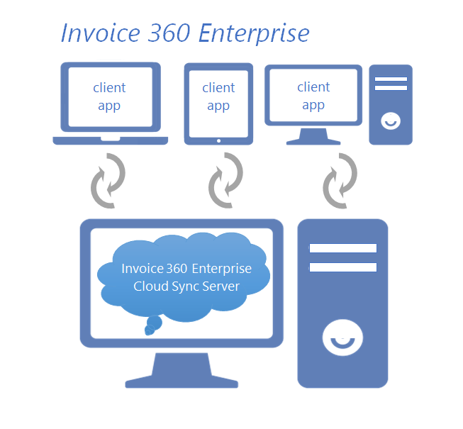 Invoice Enterprise Invoice Cloud On Your Windows Desktop - Invoice software windows