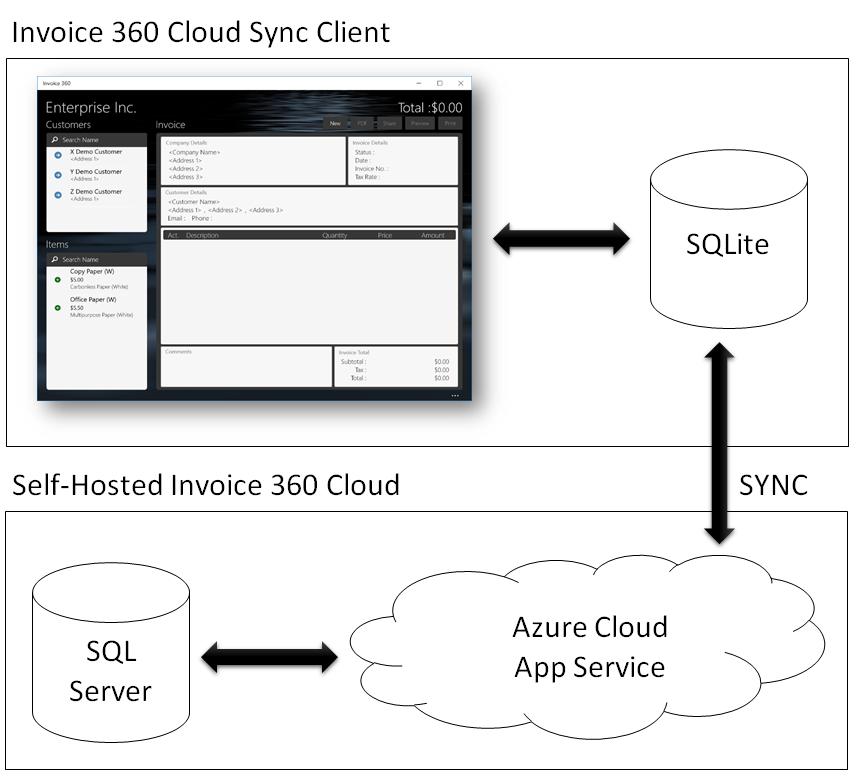 Invoice Cloud Sync Open Source - Open source invoice